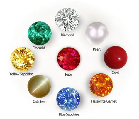 gemstones with pictures planets and wearing fingers