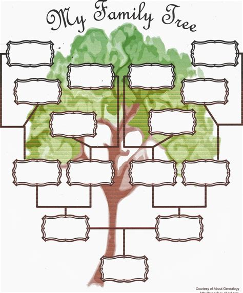 printable family tree family tree printable new calendar template site