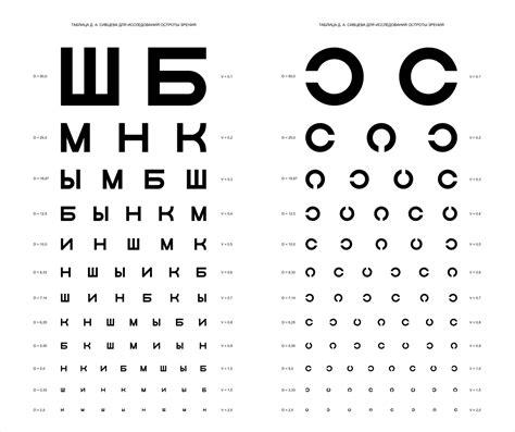 printable landolt c eye chart landolt c wikipedia