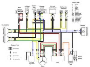 banshee electrical faq