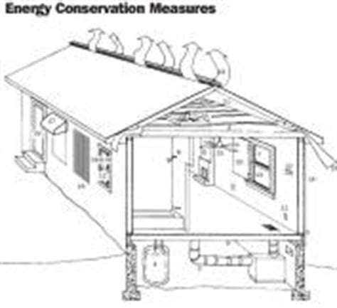 diy energy saving projects home energy conservation