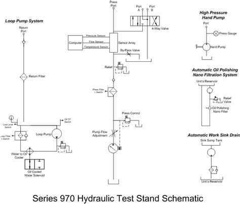 test bench wiring diagram 28 images figure 3 11
