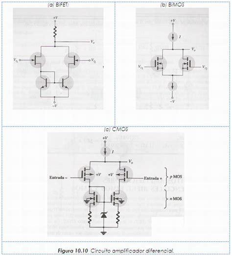 transistor fet concepto transistor fet concepto 28 images lificador con emisor comn car interior design diferencia