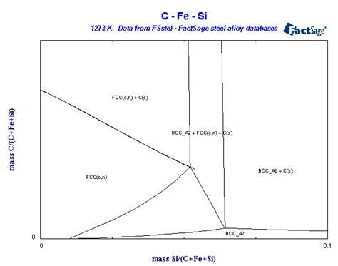 al ni phase diagram al ni phase diagram best free home design idea