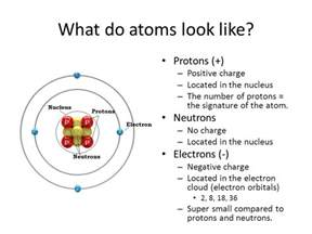 where are protons and neutrons located where are protons located on the periodic table chemistry