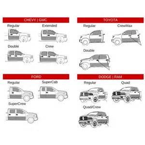 Types Of Dodges Bed And Cab Sizes Sharptruck