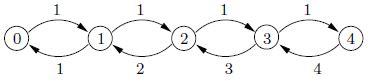 cadenas de markov de tiempo continuo ejercicios resueltos proceso nacimiento y muerte gesti 243 n de operaciones