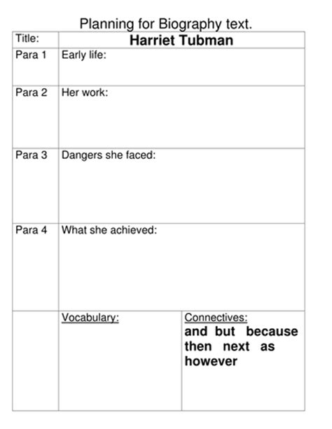 biography unit plan ks2 biography planning and text by lamentations teaching