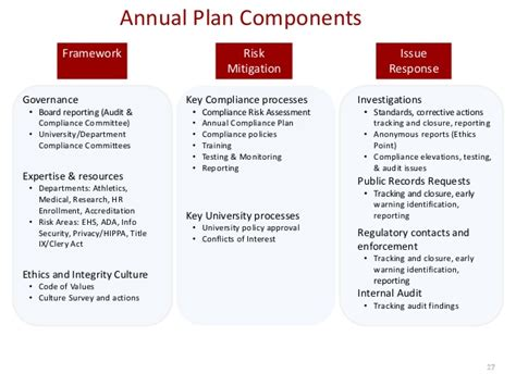 regulatory plan template regulatory plan template image collections template