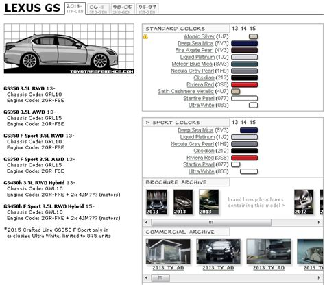 lexus blue color code lexus gs 4th gen paint codes media archive clublexus