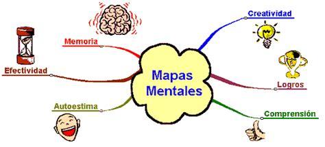imagenes mentales wikipedia blog 1semestre para un mejor aprendizaje el mapa mental