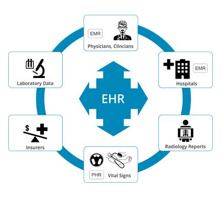 workflow emr radiology information system workflow best free home