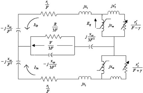 equivalent circuit of induction generator equivalent circuit of the single phase induction generator
