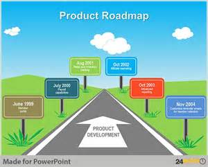 use powerpoint template telling your story effectively using roadmap templates