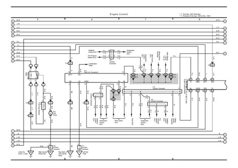 security system 2004 lexus lx on board diagnostic system repair guides overall electrical wiring diagram 2004 overall electrical wiring diagram