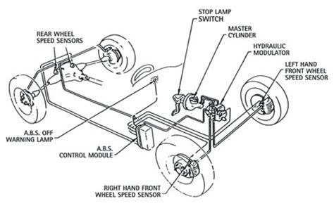anti lock braking system in vehicle car n bike expert