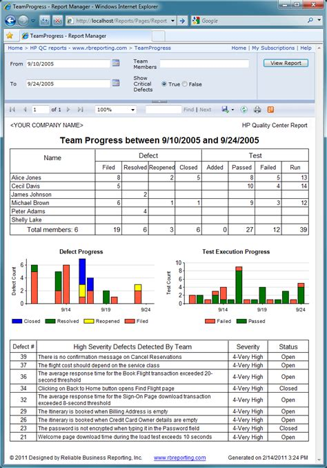 team progress report template reliable business reporting inc hp quality center team