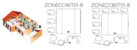 carrier comfort zone система зонального регулирования comfort zone ii