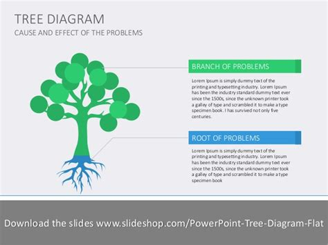 Tree Diagram Flat Cause And Effect Tree Diagram