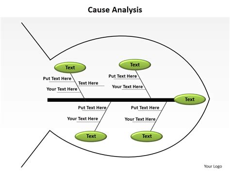 Powerpoint Tutorial 4 Cool Way To Create A Fishbone Root Cause Analysis Ppt Template