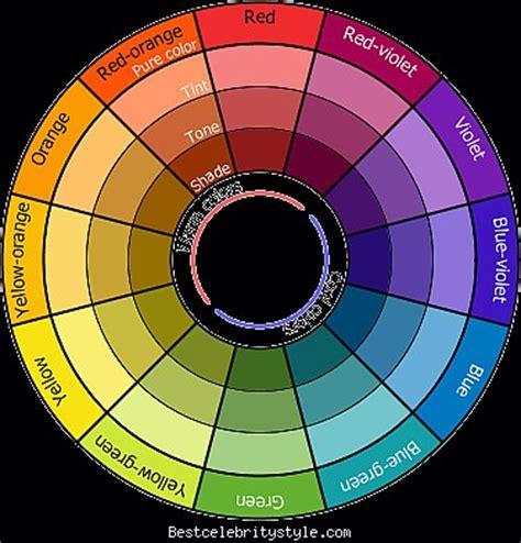 makeup color wheel color wheel for makeup artists mugeek vidalondon