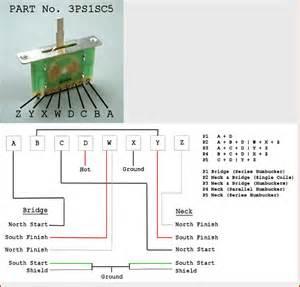 ibanez prestige wiring prestige free printable wiring diagrams