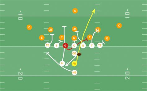 football play power i formation plays playbook youth football