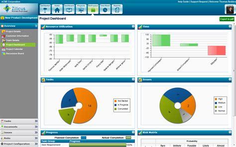 social archives zilicus blog project management software