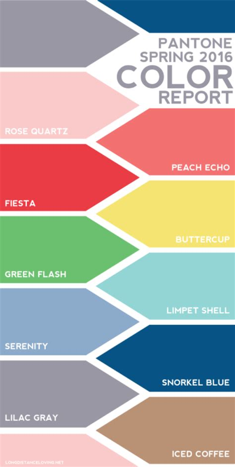 pantone color report 2017 design archives ali v