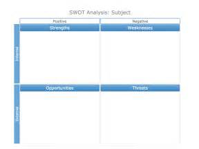 swot matrix template swot analysis exles for mac osx