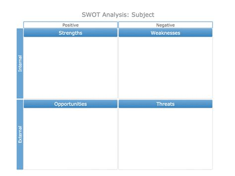 swot template word swot matrix template swot and tows matrix diagrams