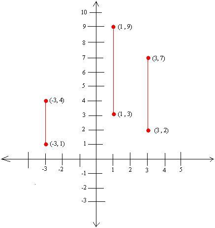 exle of undefined slope undefined slope