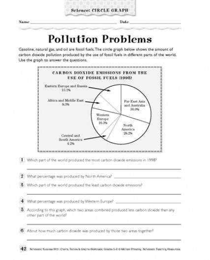 Science Worksheets Middle School