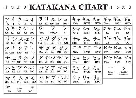 Guarantee Letter In Japanese Translation images for gt japanese alphabet symbols with translation japan japanese