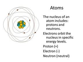 Where Is The Proton Located In An Atom Chemistry Notes Ppt