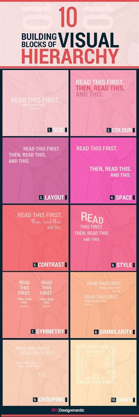 design principles for visual communication 17 best images about web design ideas on pinterest