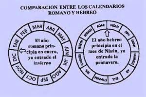 Calendario Hebreo Antiguo Testamento El Calendario Profetico Biblico Carlina Uphero