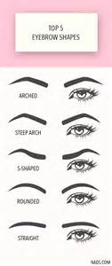 eyebrow shape template 25 best ideas about eyebrow shapes on brow