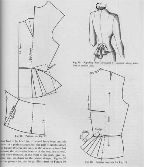 Jacket Pattern Making Books | friday freebie dress design draping and flat pattern