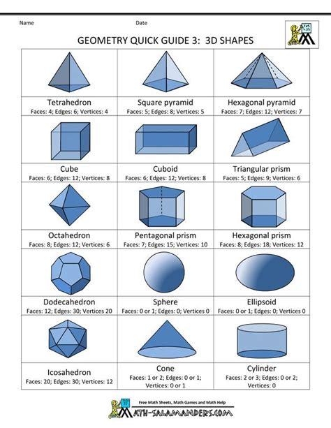 geometric pattern grade 3 geometry formula sheet 3 3d shapes anchor charts upper