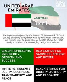 flag colors meaning here s what the flags of arab countries symbolize 187 being arab