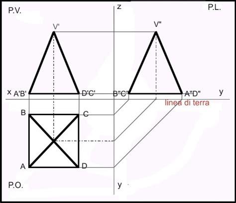 proiezioni ortogonali lettere quasimodonline