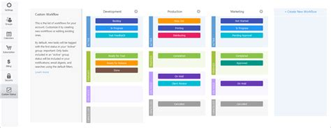 workflow project management wrike introduces custom workflows to its platform