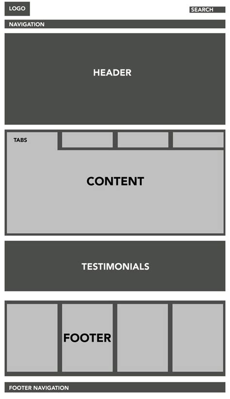 web layout grid template design a beautiful website from scratch