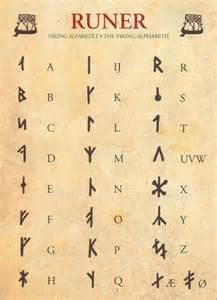 my picture postcards viking alphabet runic alphabet