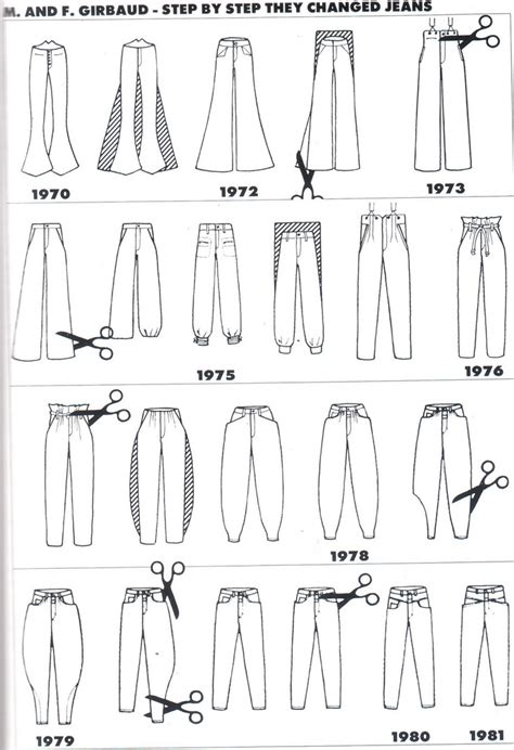 pattern cutting history les 8 meilleures images du tableau sewing pattern women