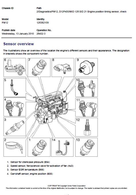 volvo truck repair locations crankcase pressure volvo d13 sensor location volvo