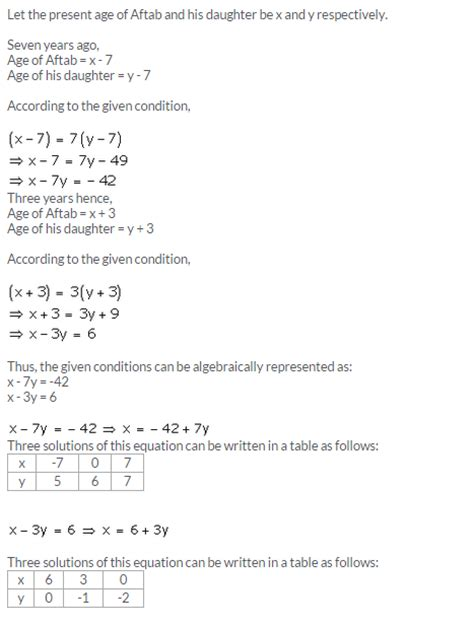 Linear Inequalities In Two Variables Word Problems Worksheet by Grade 10 Math Linear Equation Worksheets Algebra 1