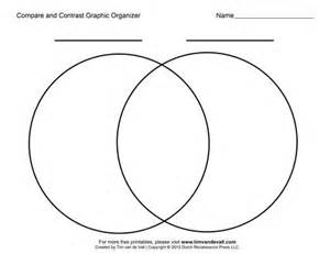 compare and contrast graphic organizer first grade