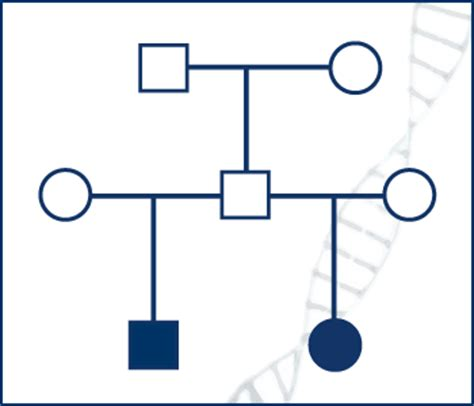 mosaic pattern in genetics content